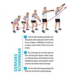 Sport-Tiedje Kettlebell Übungsposter Detailbild