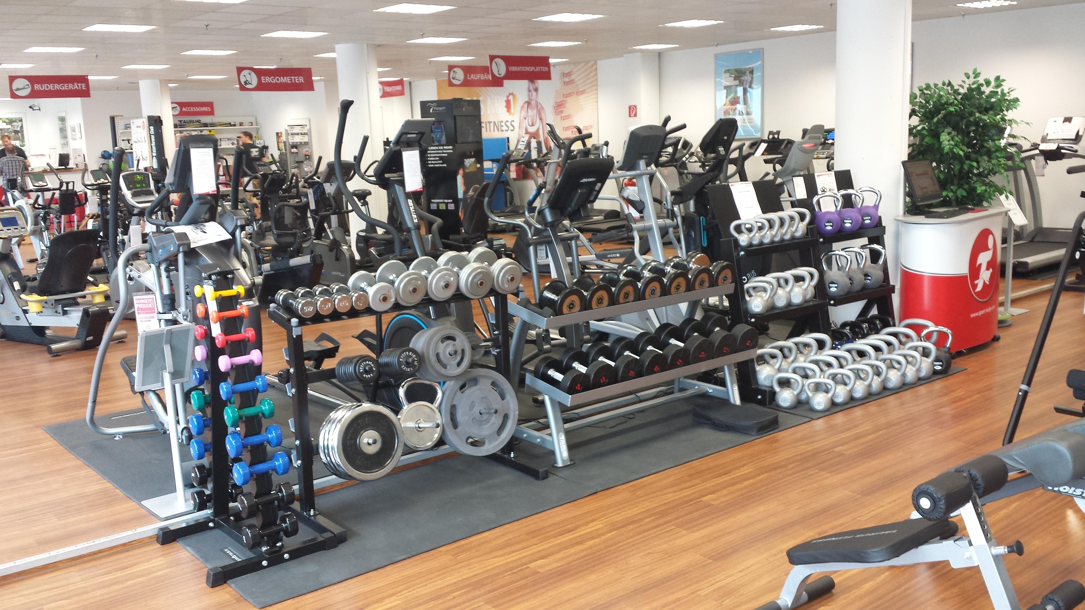 Das Gym Wien