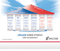 Säulen der Fitness